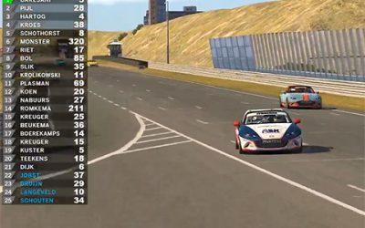 Winnaar 1e Mazda MX-5 E-sports race